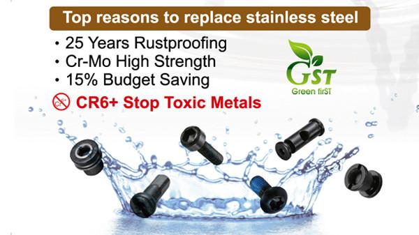 25 years rustproofing